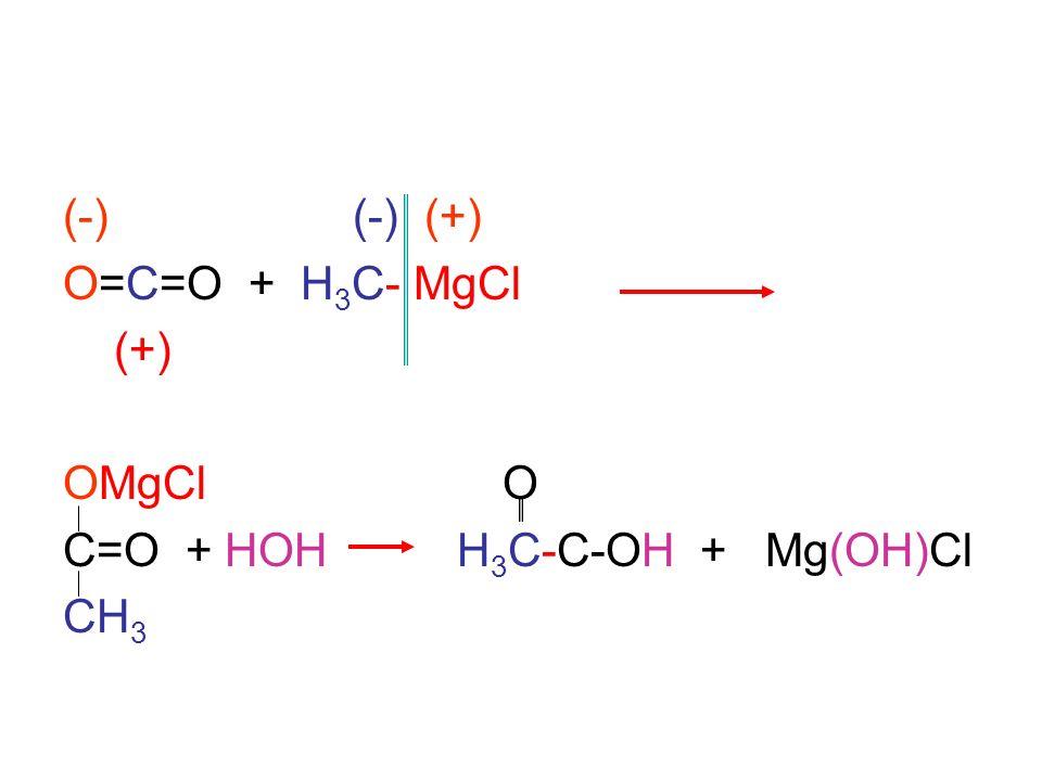 (-) (-) (+) O=C=O + H3C- MgCl. (+) OMgCl O. C=O + HOH H3C-C-OH + Mg(OH)Cl.