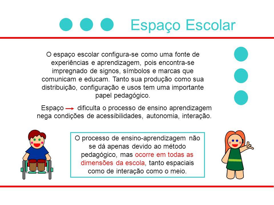 Espaço Escolar