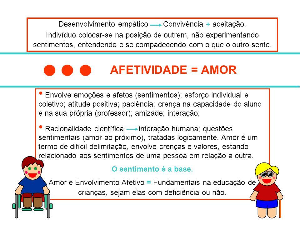 Desenvolvimento empático Convivência + aceitação.