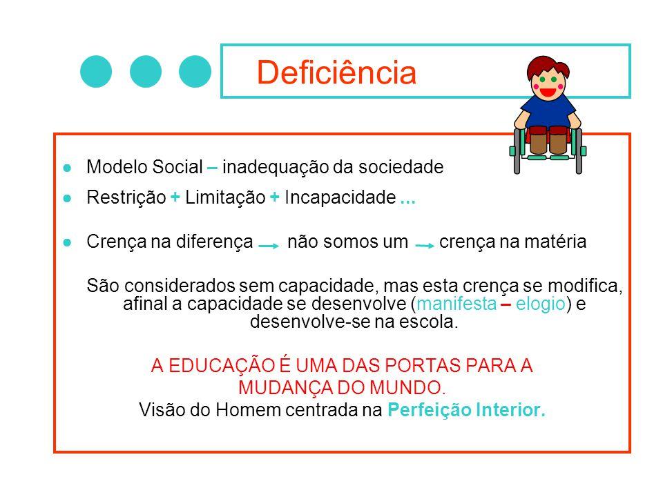 Deficiência Modelo Social – inadequação da sociedade