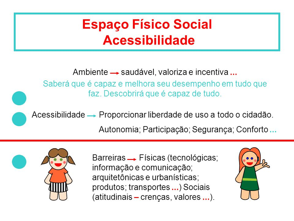 Espaço Físico Social Acessibilidade