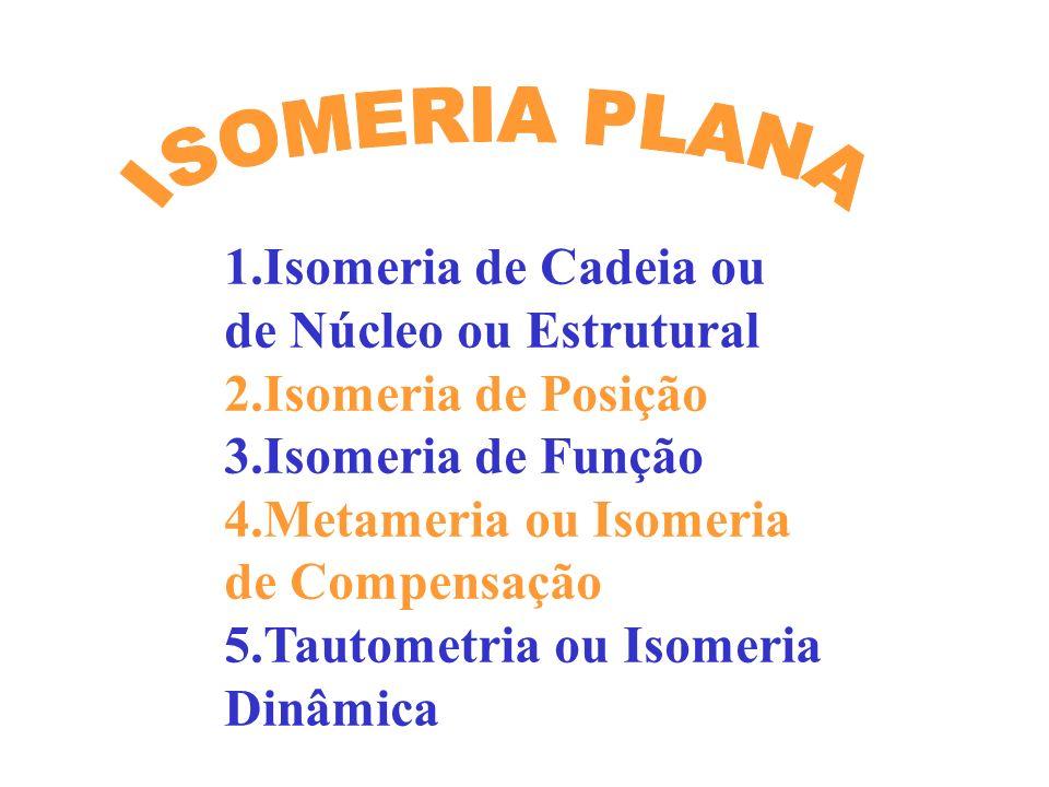 ISOMERIA PLANA 1.Isomeria de Cadeia ou de Núcleo ou Estrutural. 2.Isomeria de Posição. 3.Isomeria de Função.