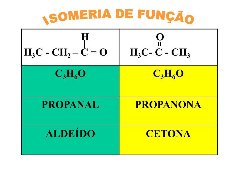 ISOMERIA DE FUNÇÃO H3C - CH2 – C = O O H3C- C - CH3 C3H6O PROPANAL