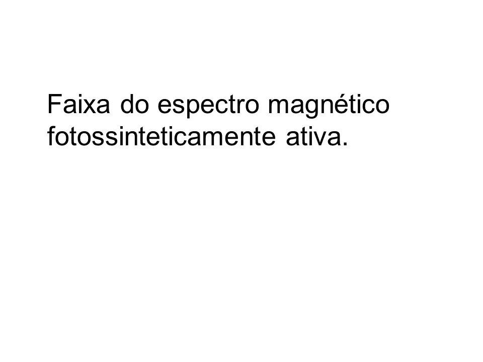 Faixa do espectro magnético fotossinteticamente ativa.
