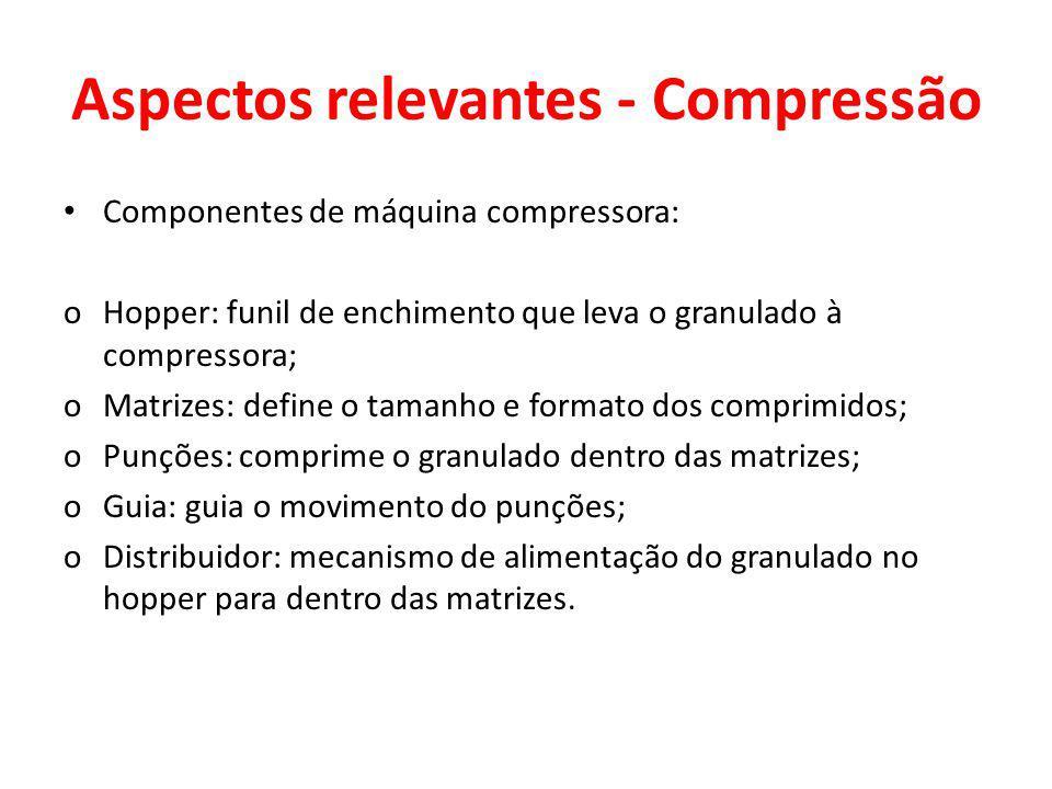 Aspectos relevantes - Compressão