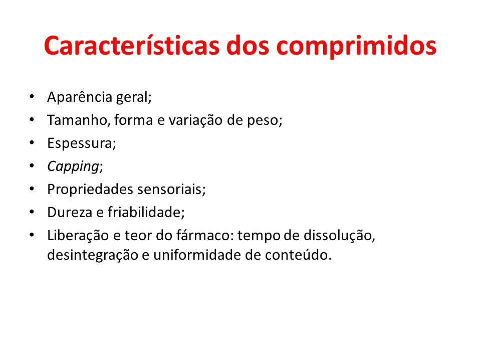 Características dos comprimidos