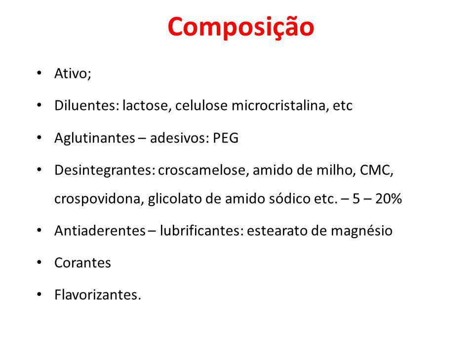 Composição Ativo; Diluentes: lactose, celulose microcristalina, etc