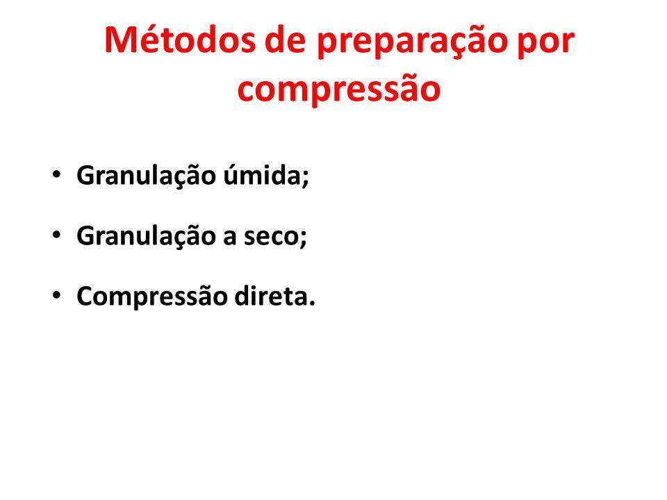 Métodos de preparação por compressão