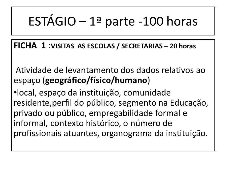 ESTÁGIO – 1ª parte -100 horas