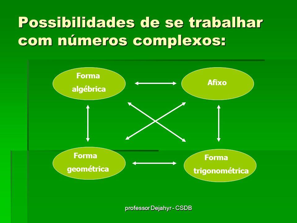 Possibilidades de se trabalhar com números complexos: