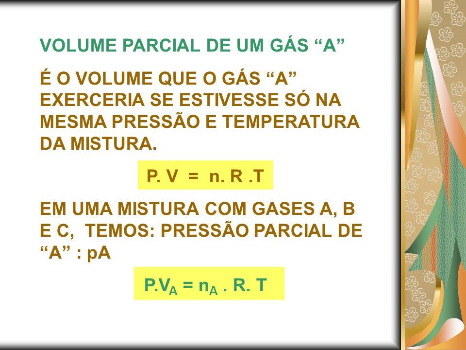 VOLUME PARCIAL DE UM GÁS A