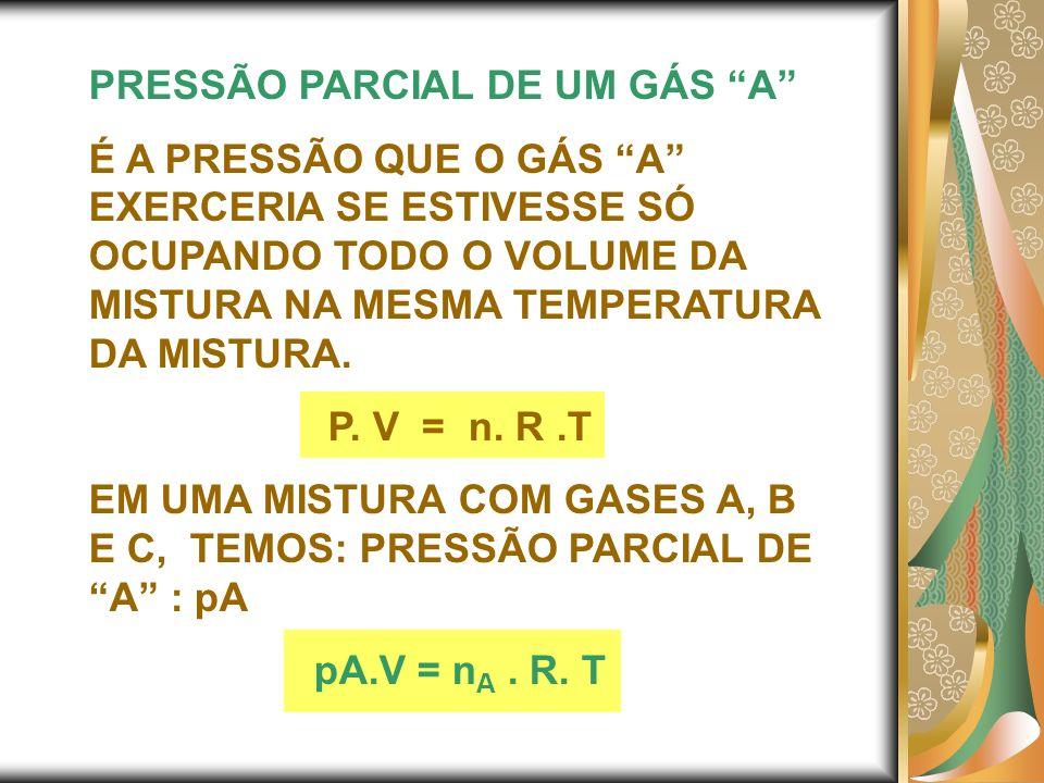 PRESSÃO PARCIAL DE UM GÁS A