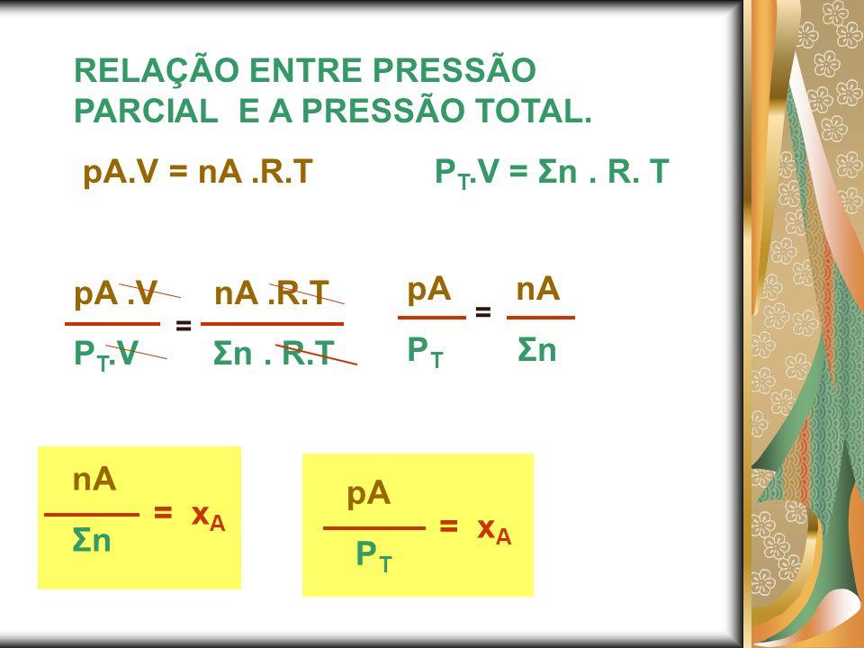 RELAÇÃO ENTRE PRESSÃO PARCIAL E A PRESSÃO TOTAL.
