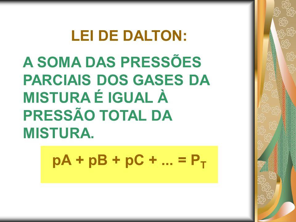 LEI DE DALTON: A SOMA DAS PRESSÕES PARCIAIS DOS GASES DA MISTURA É IGUAL À PRESSÃO TOTAL DA MISTURA.