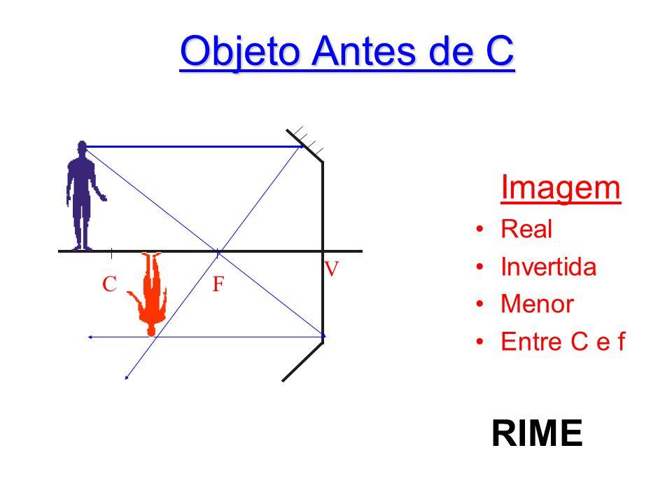 Objeto Antes de C C F V Imagem Real Invertida Menor Entre C e f RIME