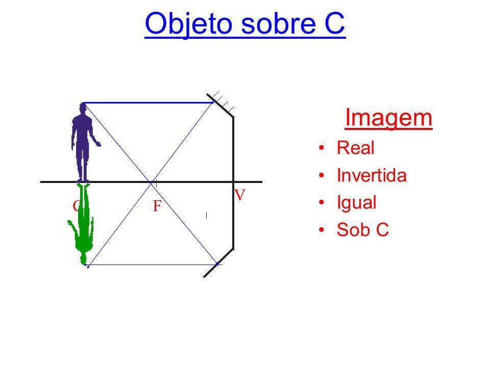 Objeto sobre C C F V Imagem Real Invertida Igual Sob C