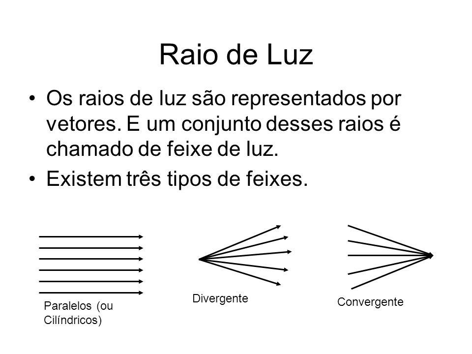 Raio de Luz Os raios de luz são representados por vetores. E um conjunto desses raios é chamado de feixe de luz.