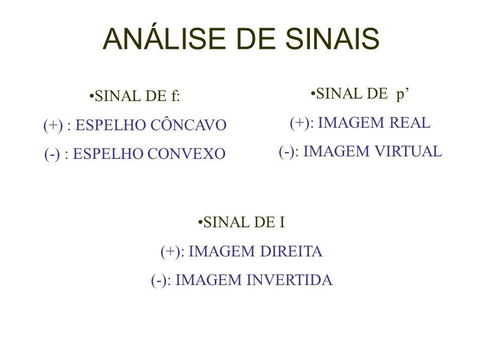 ANÁLISE DE SINAIS SINAL DE p' SINAL DE f: (+): IMAGEM REAL