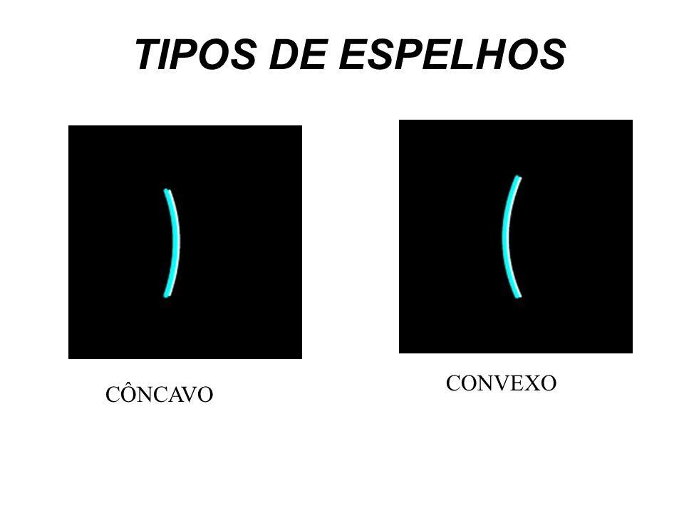 TIPOS DE ESPELHOS CONVEXO CÔNCAVO