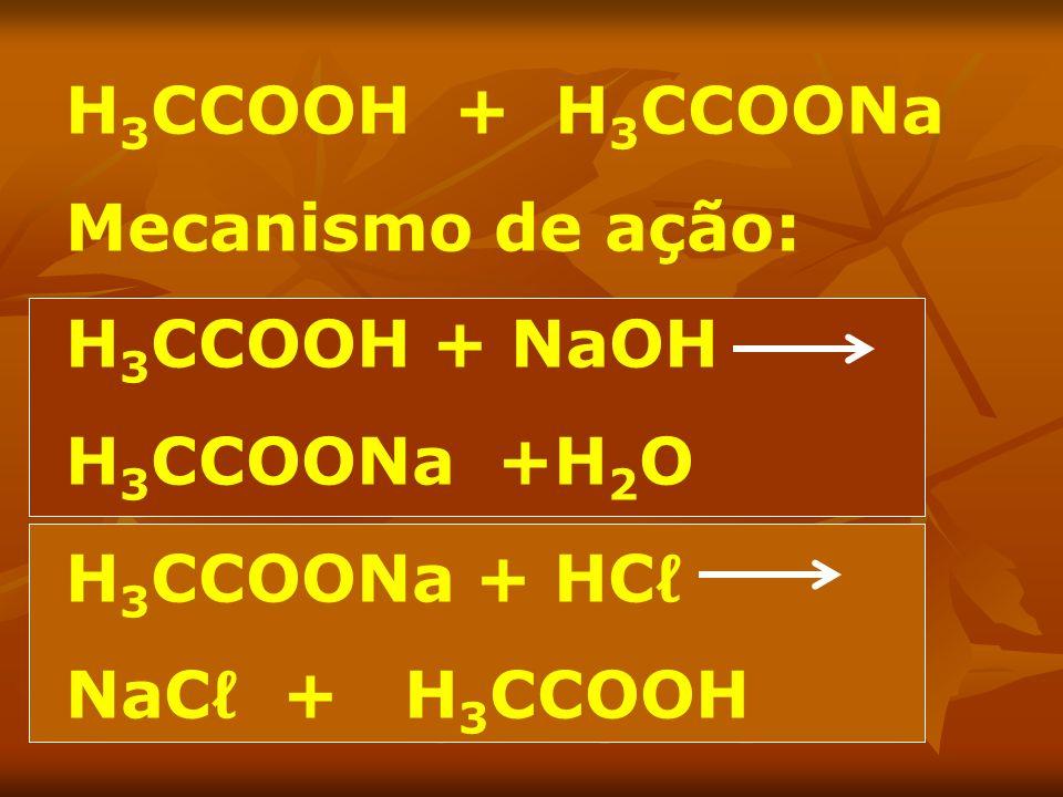 H3CCOOH + H3CCOONa Mecanismo de ação: H3CCOOH + NaOH.