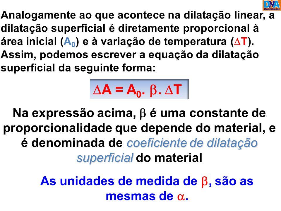 As unidades de medida de b, são as mesmas de a.