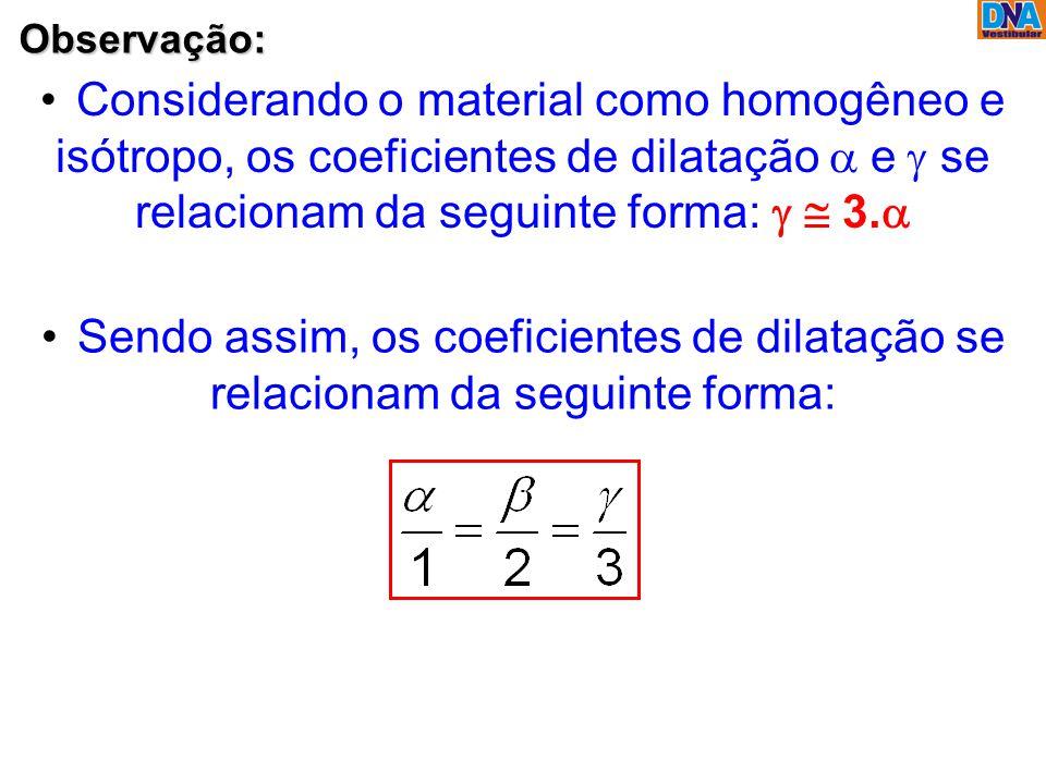 Observação: Considerando o material como homogêneo e isótropo, os coeficientes de dilatação a e g se relacionam da seguinte forma: g  3.a.