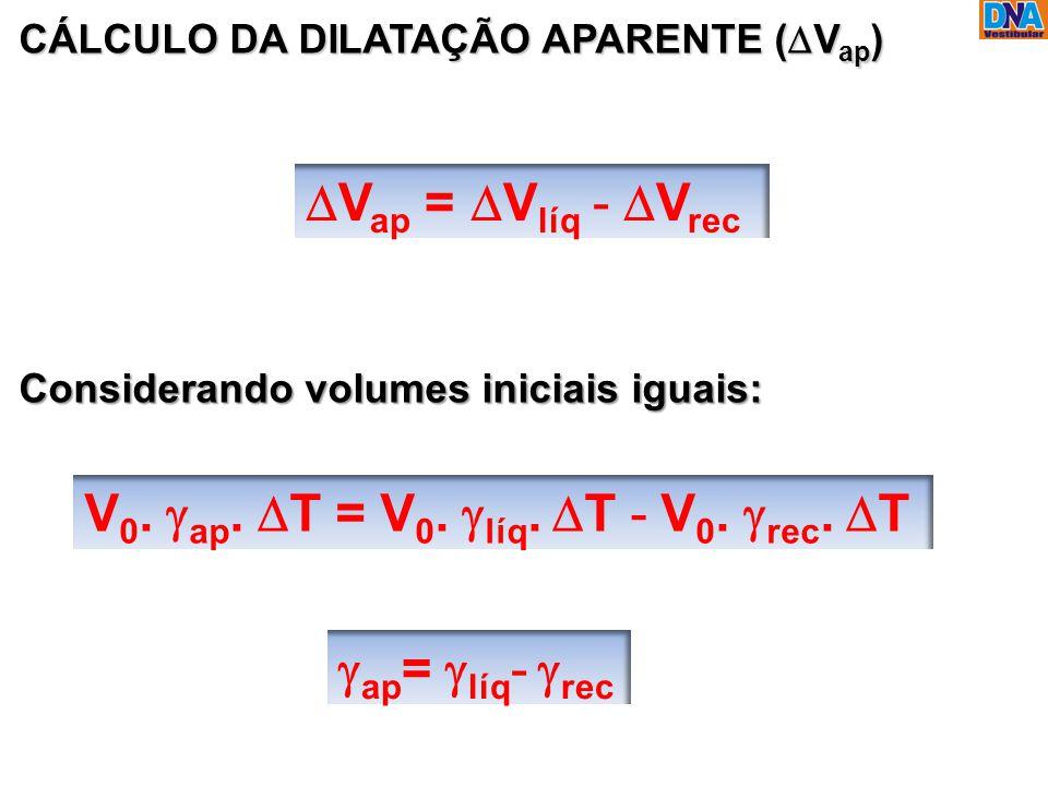 V0. gap. DT = V0. glíq. DT - V0. grec. DT