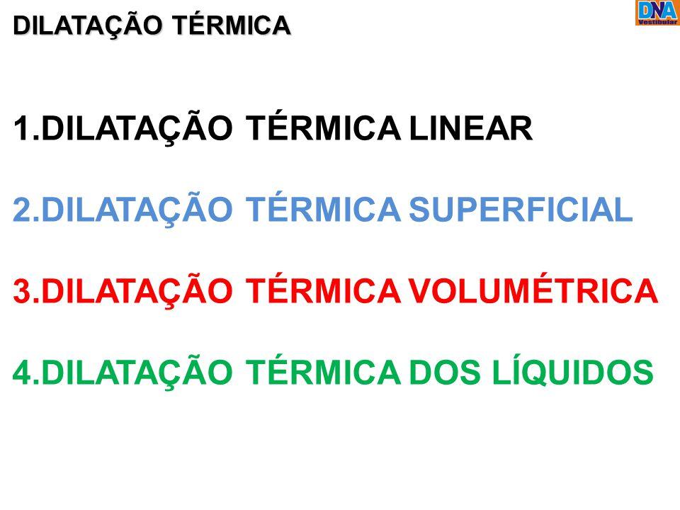 DILATAÇÃO TÉRMICA LINEAR DILATAÇÃO TÉRMICA SUPERFICIAL