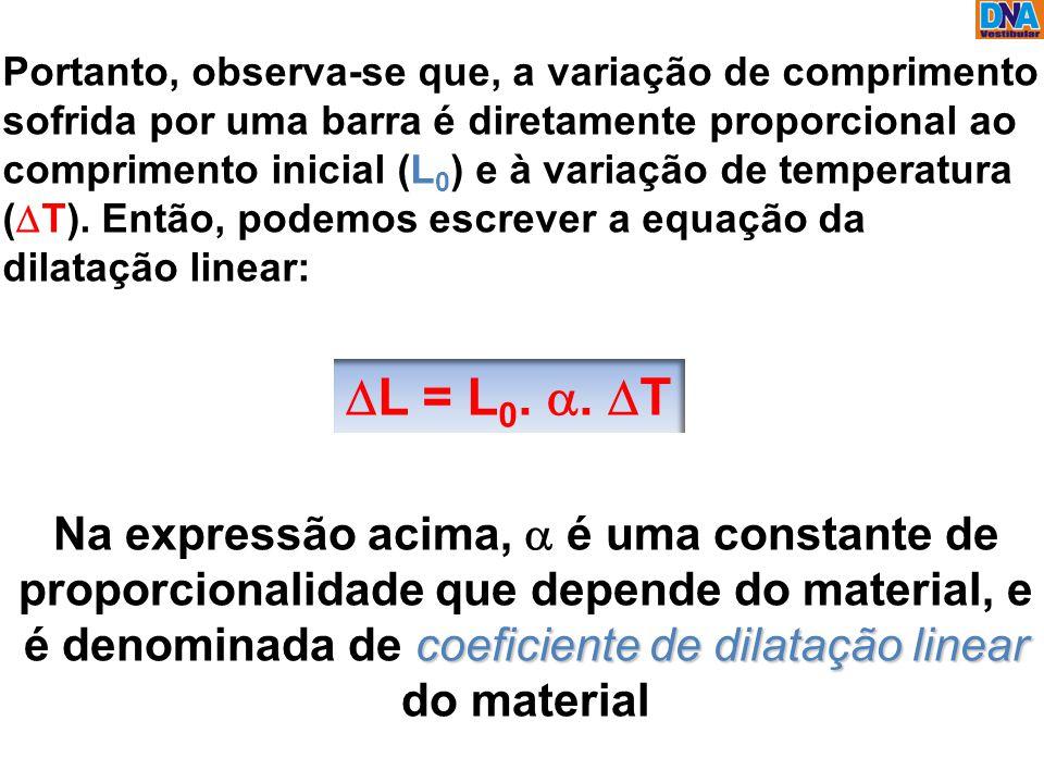 Portanto, observa-se que, a variação de comprimento sofrida por uma barra é diretamente proporcional ao comprimento inicial (L0) e à variação de temperatura (DT). Então, podemos escrever a equação da dilatação linear:
