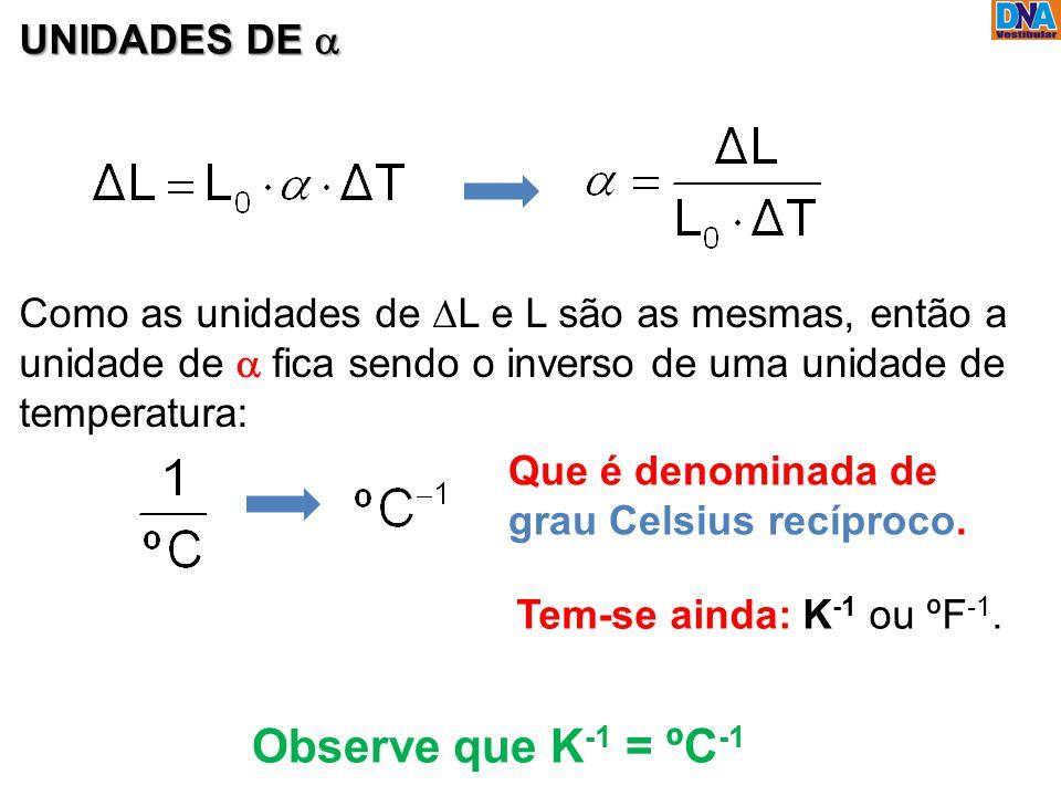 Observe que K-1 = ºC-1 UNIDADES DE a