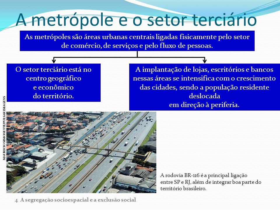 A metrópole e o setor terciário