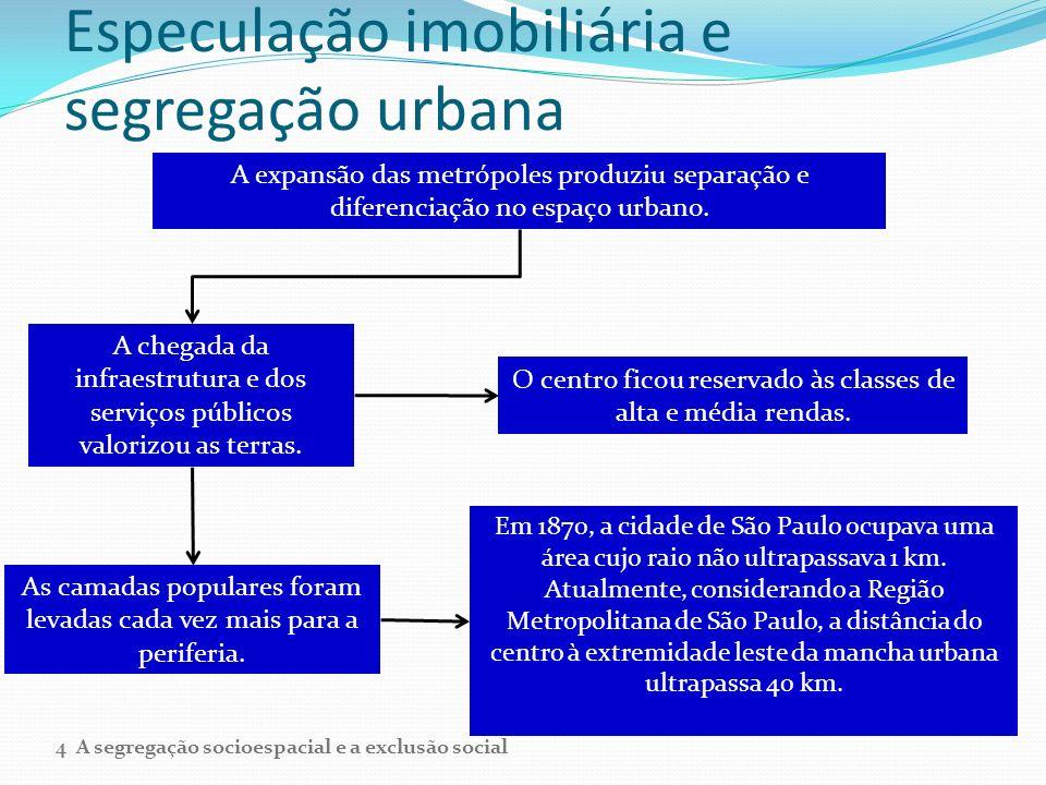 Especulação imobiliária e segregação urbana