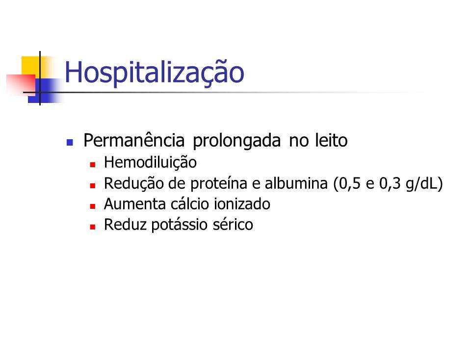 Hospitalização Permanência prolongada no leito Hemodiluição