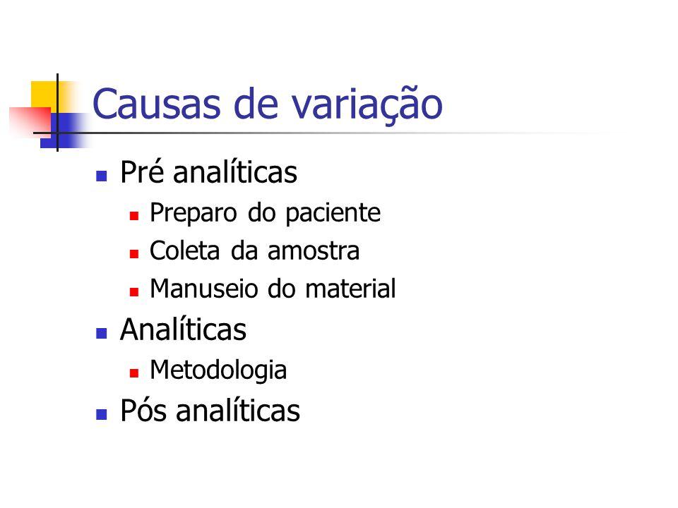 Causas de variação Pré analíticas Analíticas Pós analíticas