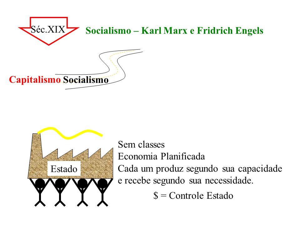 Séc.XIXSocialismo – Karl Marx e Fridrich Engels. Socialismo. Capitalismo. Estado. Sem classes. Economia Planificada.
