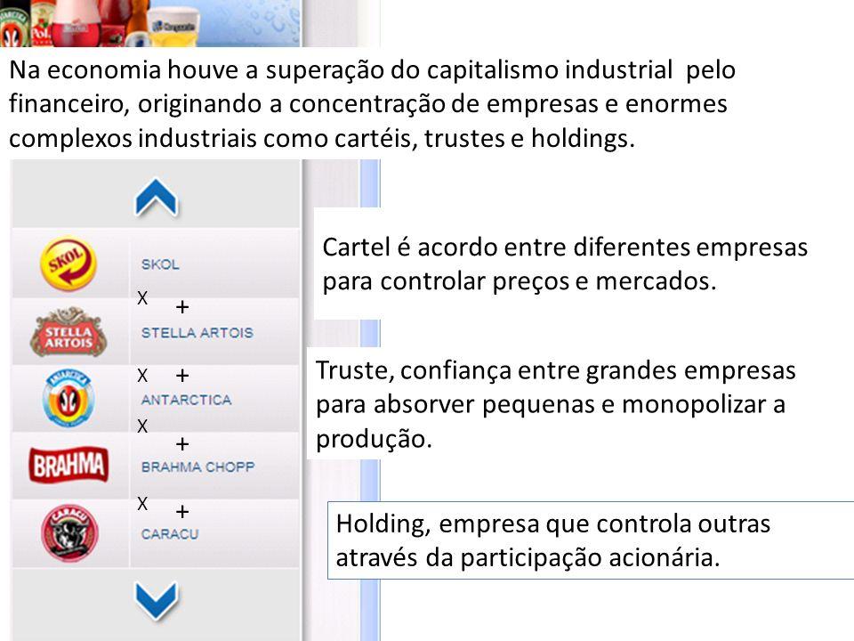 Na economia houve a superação do capitalismo industrial pelo financeiro, originando a concentração de empresas e enormes complexos industriais como cartéis, trustes e holdings.