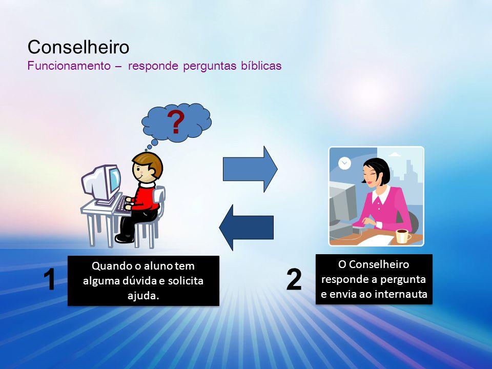 1 2 Conselheiro Funcionamento – responde perguntas bíblicas
