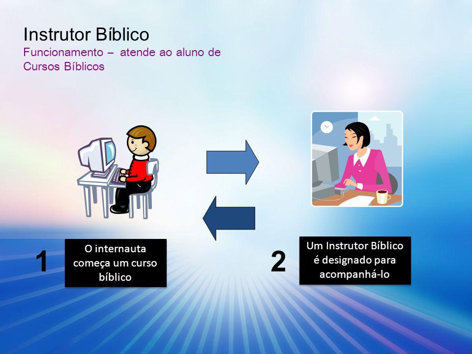 Instrutor Bíblico Funcionamento – atende ao aluno de Cursos Bíblicos