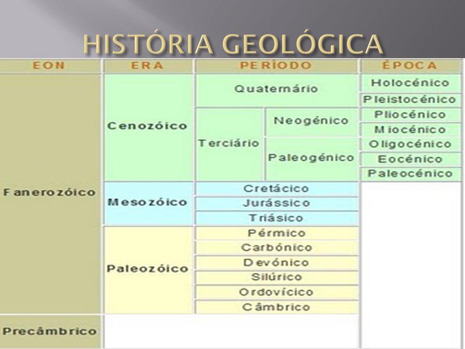 HISTÓRIA GEOLÓGICA