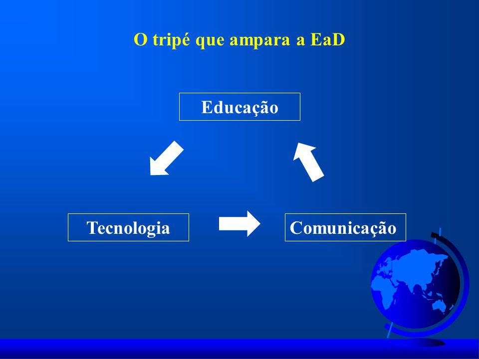 O tripé que ampara a EaD Educação Tecnologia Comunicação