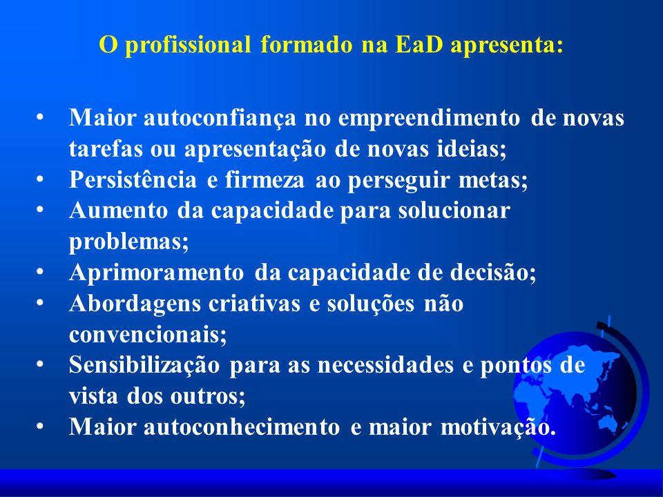 O profissional formado na EaD apresenta:
