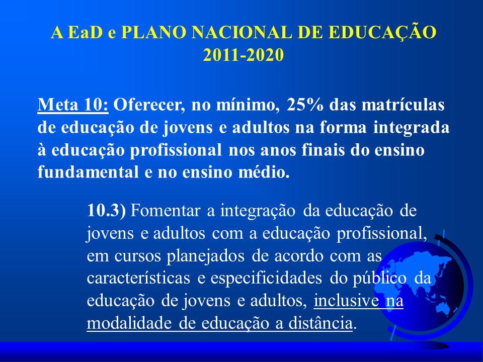 A EaD e PLANO NACIONAL DE EDUCAÇÃO
