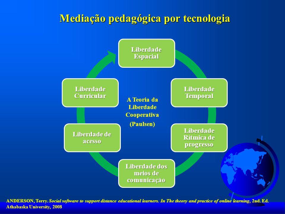 Mediação pedagógica por tecnologia
