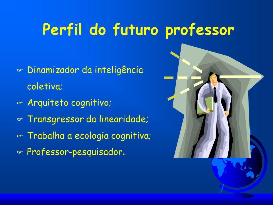 Perfil do futuro professor