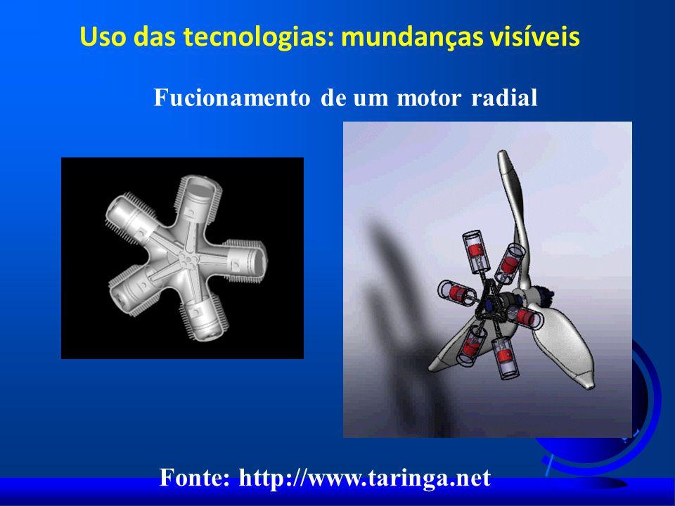 Uso das tecnologias: mundanças visíveis