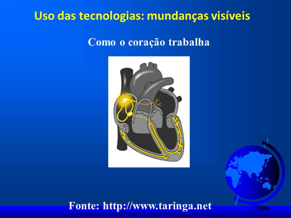 Uso das tecnologias: mundanças visíveis Como o coração trabalha