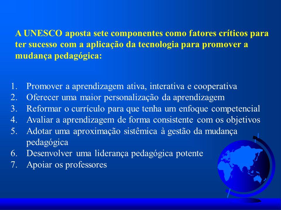 A UNESCO aposta sete componentes como fatores críticos para ter sucesso com a aplicação da tecnologia para promover a mudança pedagógica: