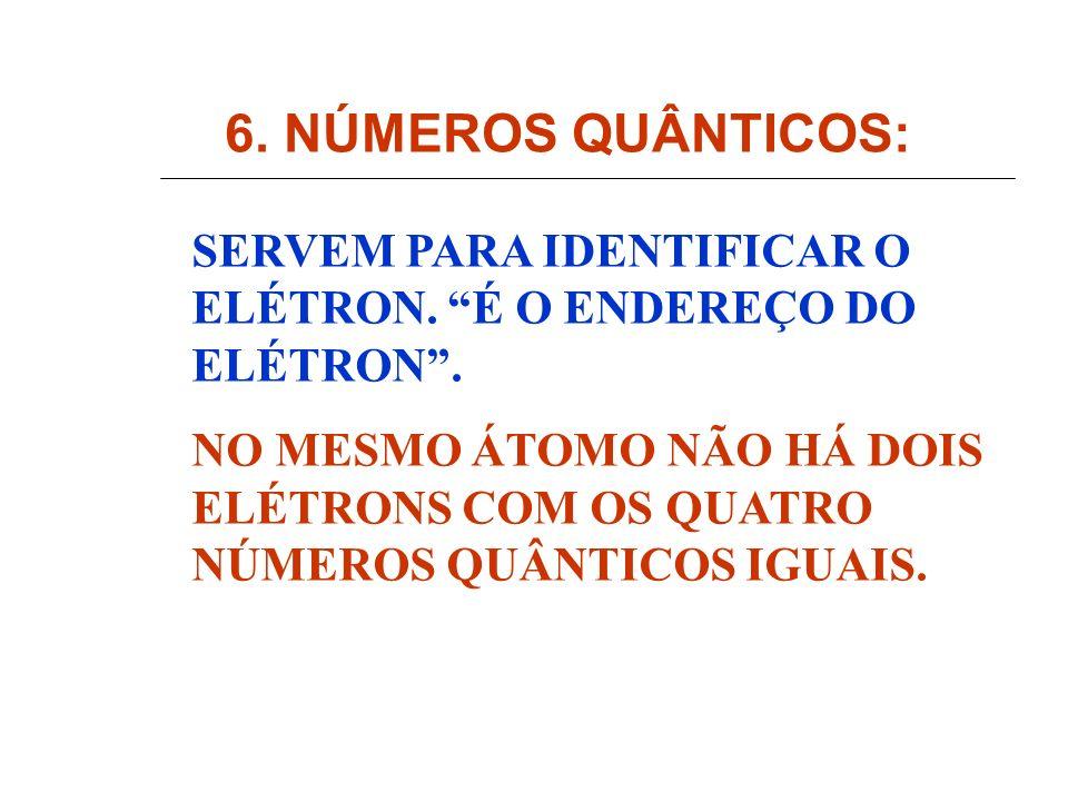 6. NÚMEROS QUÂNTICOS:SERVEM PARA IDENTIFICAR O ELÉTRON. É O ENDEREÇO DO ELÉTRON .