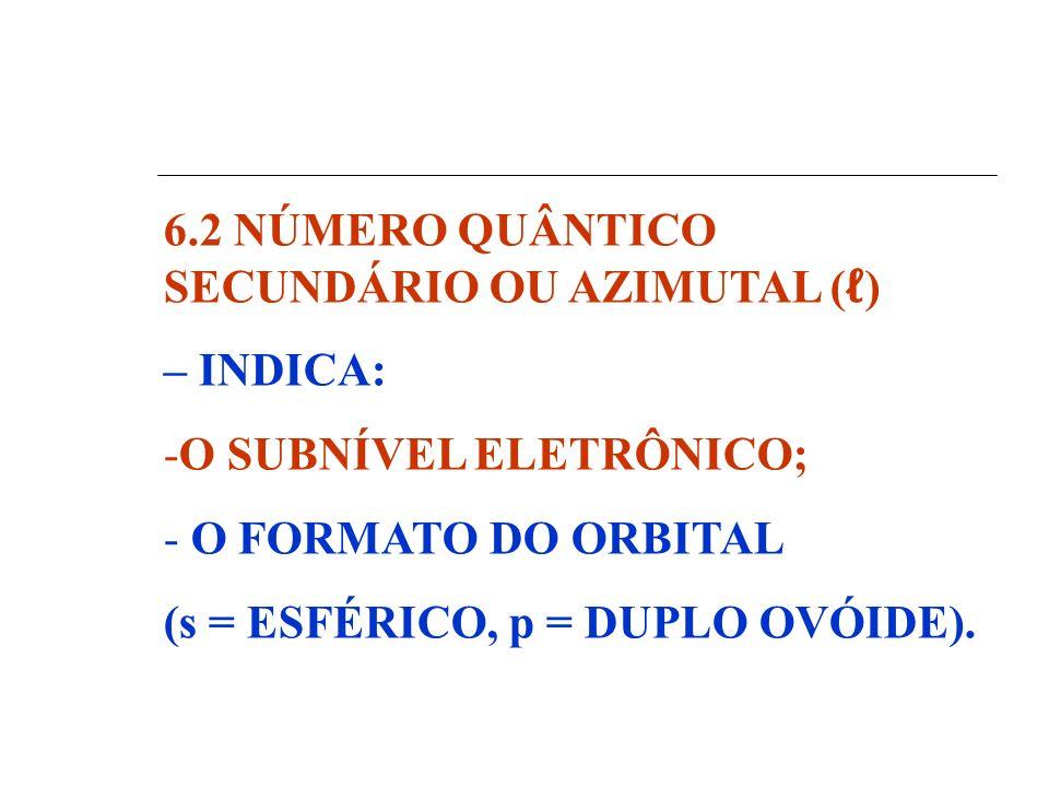 6.2 NÚMERO QUÂNTICO SECUNDÁRIO OU AZIMUTAL (ℓ)