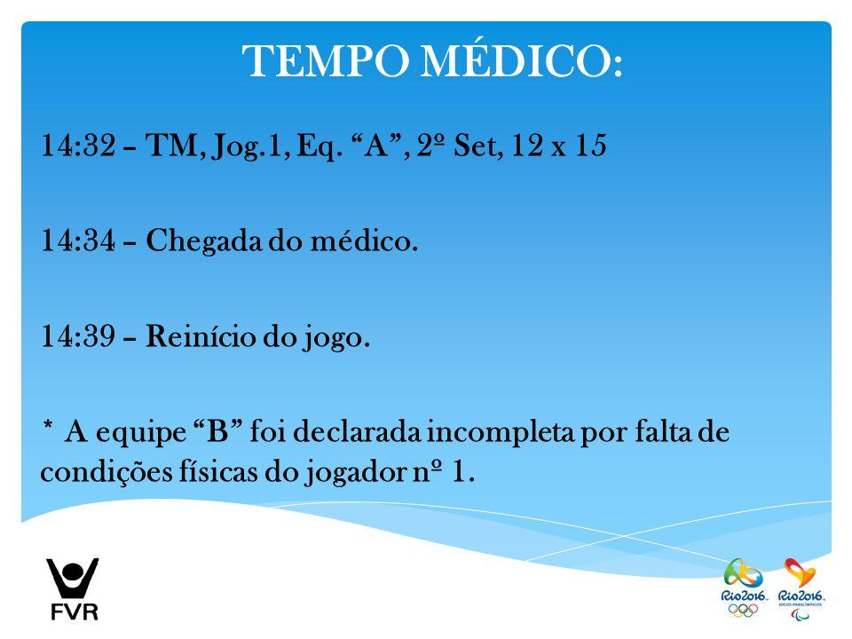 TEMPO MÉDICO: 14:32 – TM, Jog.1, Eq. A , 2º Set, 12 x 15